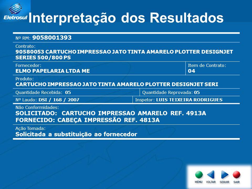Interpretação dos Resultados Nº RM: 9058001393 Contrato: 90580053 CARTUCHO IMPRESSAO JATO TINTA AMARELO PLOTTER DESIGNJET SERIES 500/800 PS Fornecedor