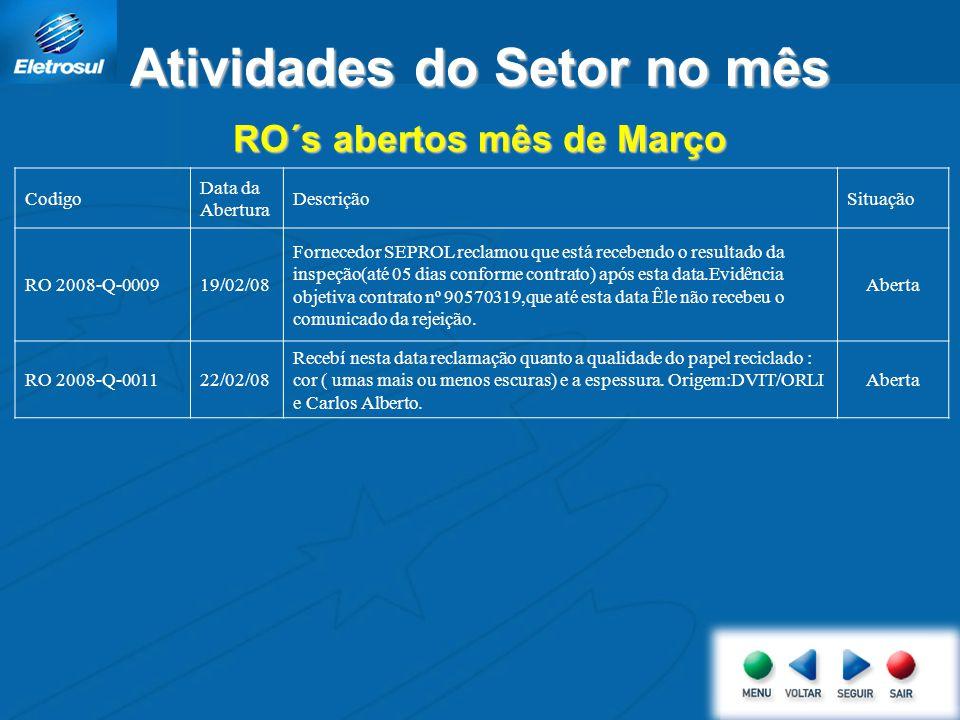 Atividades do Setor no mês RO´s abertos mês de Março Codigo Data da Abertura DescriçãoSituação RO 2008-Q-000919/02/08 Fornecedor SEPROL reclamou que e
