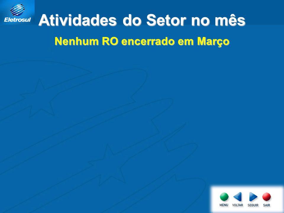 Atividades do Setor no mês Nenhum RO encerrado em Março