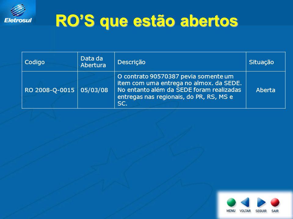 ROS que estão abertos Codigo Data da Abertura DescriçãoSituação RO 2008-Q-001505/03/08 O contrato 90570387 pevia somente um item com uma entrega no al