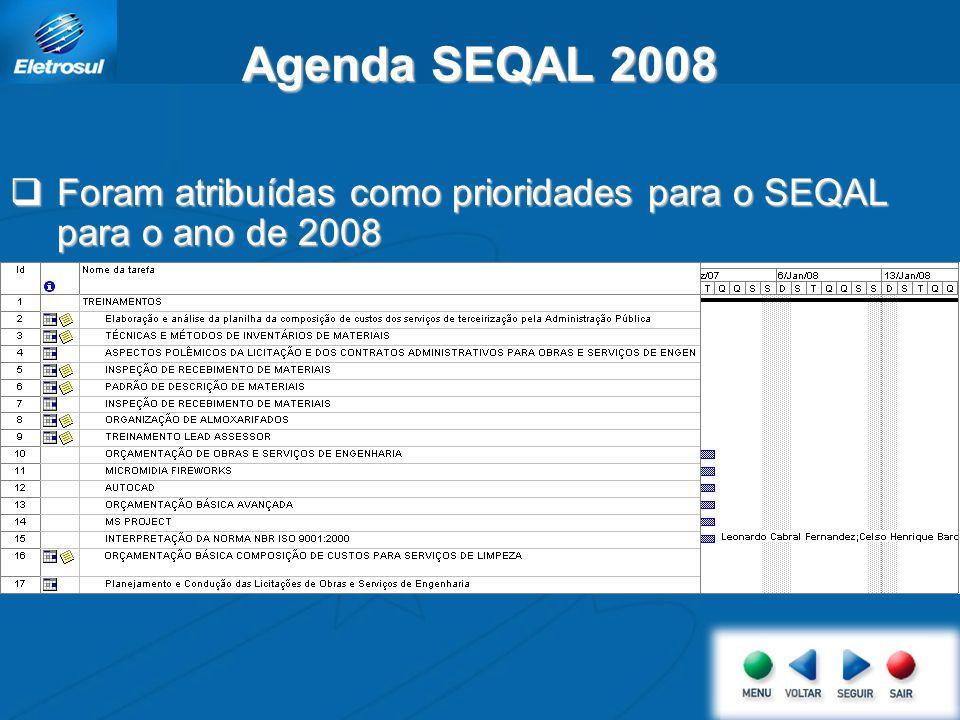 Agenda SEQAL 2008 Foram atribuídas como prioridades para o SEQAL para o ano de 2008 Foram atribuídas como prioridades para o SEQAL para o ano de 2008