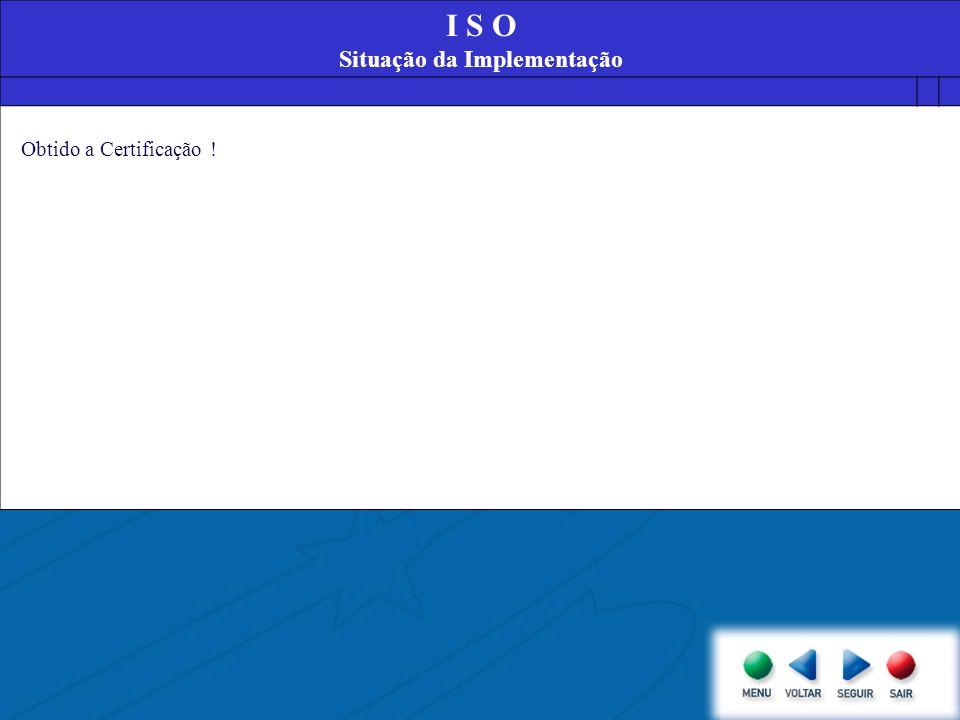 I S O Situação da Implementação Obtido a Certificação !