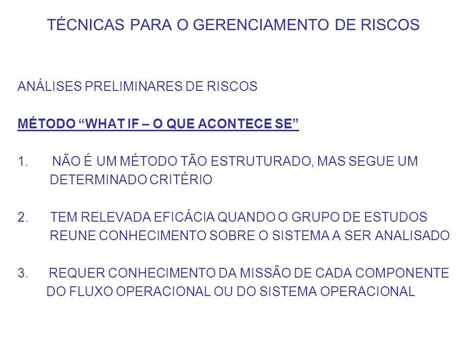 TÉCNICAS PARA O GERENCIAMENTO DE RISCOS ANÁLISES PRELIMINARES DE RISCOS MÉTODO WHAT IF – O QUE ACONTECE SE 1.