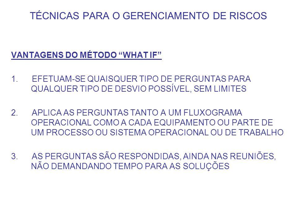 TÉCNICAS PARA O GERENCIAMENTO DE RISCOS VANTAGENS DO MÉTODO WHAT IF 1.