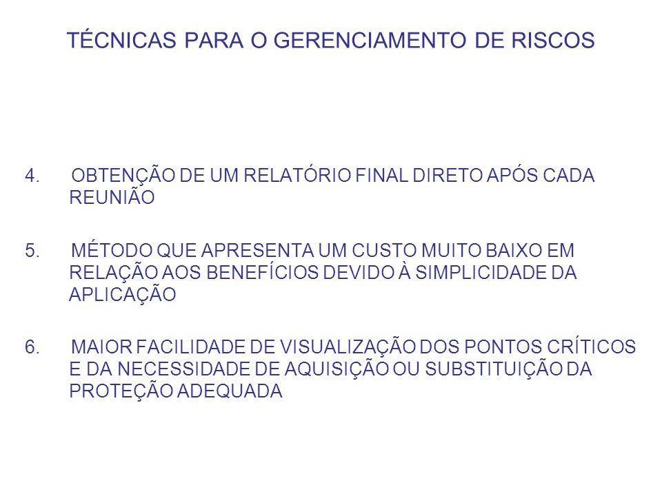 TÉCNICAS PARA O GERENCIAMENTO DE RISCOS DESVANTAGENS DO MÉTODO WHAT IF 1.