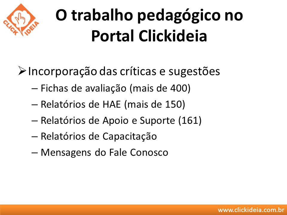 www.clickideia.com.br O trabalho pedagógico no Portal Clickideia Incorporação das críticas e sugestões – Fichas de avaliação (mais de 400) – Relatório