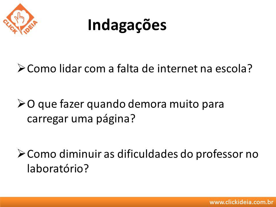 www.clickideia.com.br Indagações Como lidar com a falta de internet na escola? O que fazer quando demora muito para carregar uma página? Como diminuir