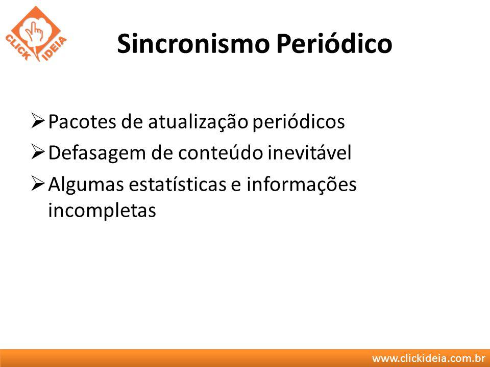 www.clickideia.com.br Sincronismo Periódico Pacotes de atualização periódicos Defasagem de conteúdo inevitável Algumas estatísticas e informações inco
