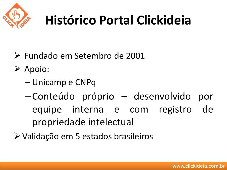 www.clickideia.com.br Histórico Portal Clickideia Fundado em Setembro de 2001 Apoio: – Unicamp e CNPq – Conteúdo próprio – desenvolvido por equipe int