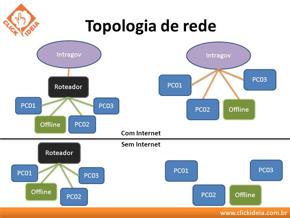 www.clickideia.com.br Topologia de rede Roteador PC01 Offline PC03 PC02 Intragov PC01 PC02Offline PC03 PC01 PC02Offline PC03 Roteador PC01 Offline PC0
