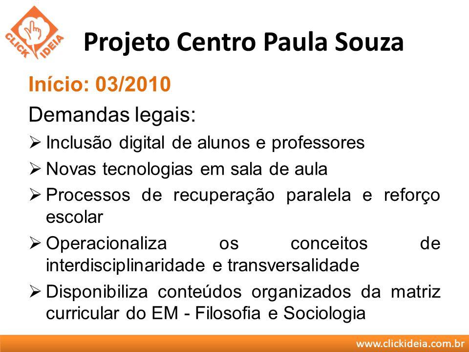 www.clickideia.com.br Projeto Centro Paula Souza Público Alvo Professores e alunos do EM –2.000 professores –50.000 alunos –161 escolas –Ensino Técnico não participa do projeto