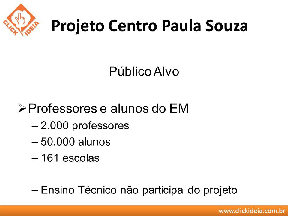 www.clickideia.com.br Projeto Centro Paula Souza Público Alvo Professores e alunos do EM –2.000 professores –50.000 alunos –161 escolas –Ensino Técnic