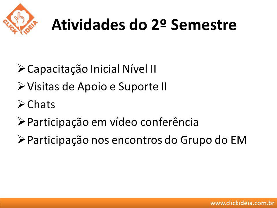 www.clickideia.com.br Atividades do 2º Semestre Capacitação Inicial Nível II Visitas de Apoio e Suporte II Chats Participação em vídeo conferência Par