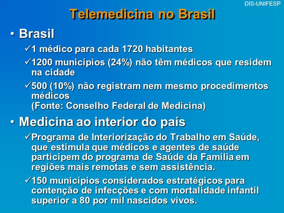 DIS-UNIFESP Telemedicina no Brasil BrasilBrasil 1 médico para cada 1720 habitantes 1 médico para cada 1720 habitantes 1200 municípios (24%) não têm mé