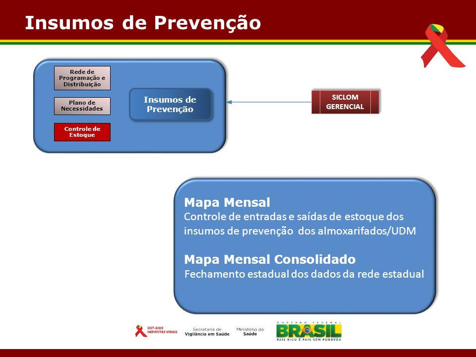 Insumos de Prevenção Controle de Estoque Plano de Necessidades Rede de Programação e Distribuição SICLOM GERENCIAL Mapa Mensal Controle de entradas e