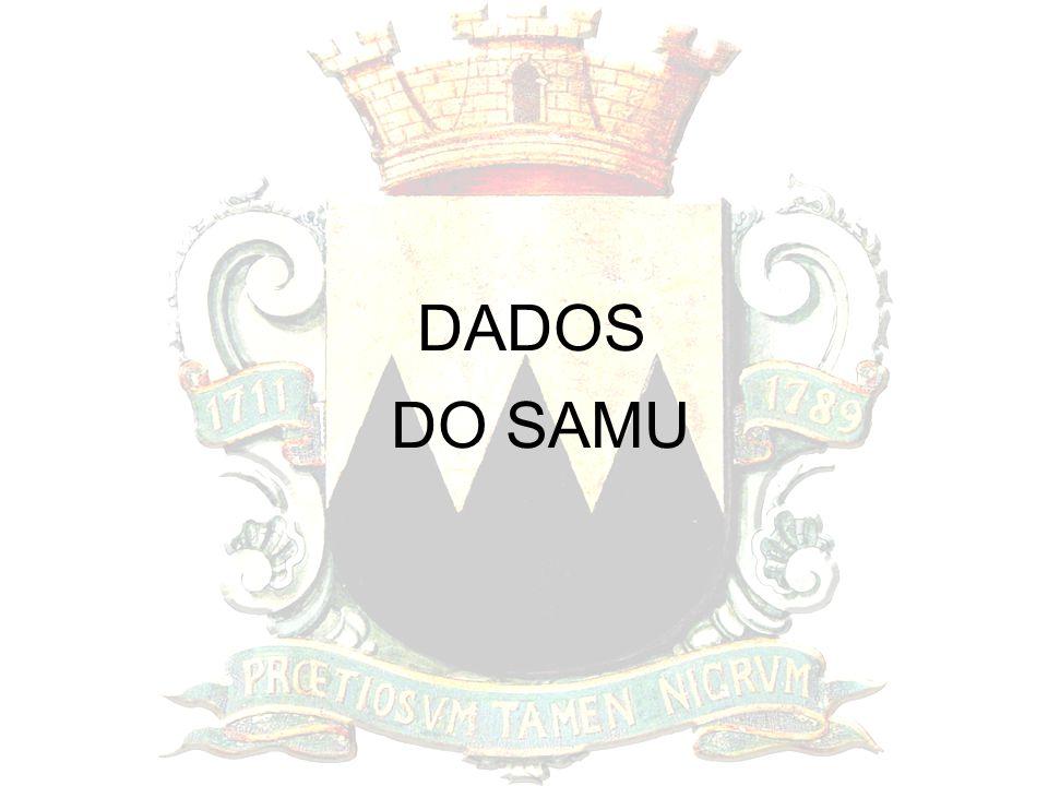 DADOS DO SAMU