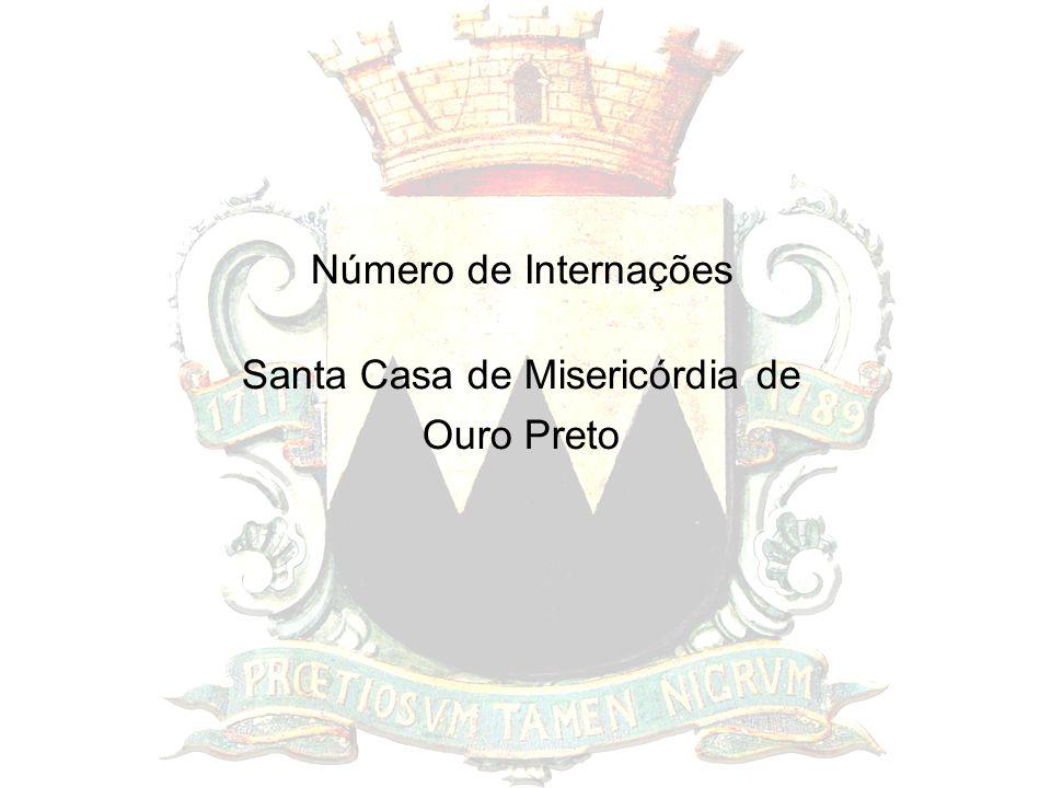 Número de Internações Santa Casa de Misericórdia de Ouro Preto