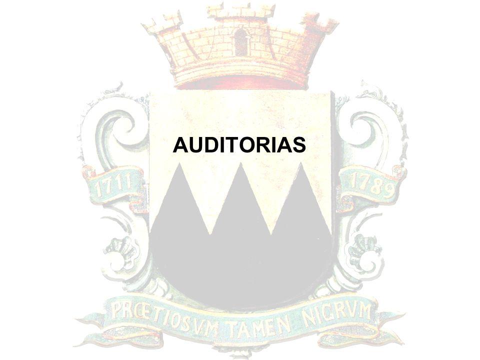 AUDITORIAS
