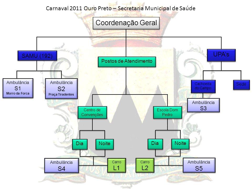 Carnaval 2011 Ouro Preto – Secretaria Municipal de Saúde Coordenação Geral Postos de Atendimento SAMU (192) Ambulância S2 Praça Tiradentes Ambulância