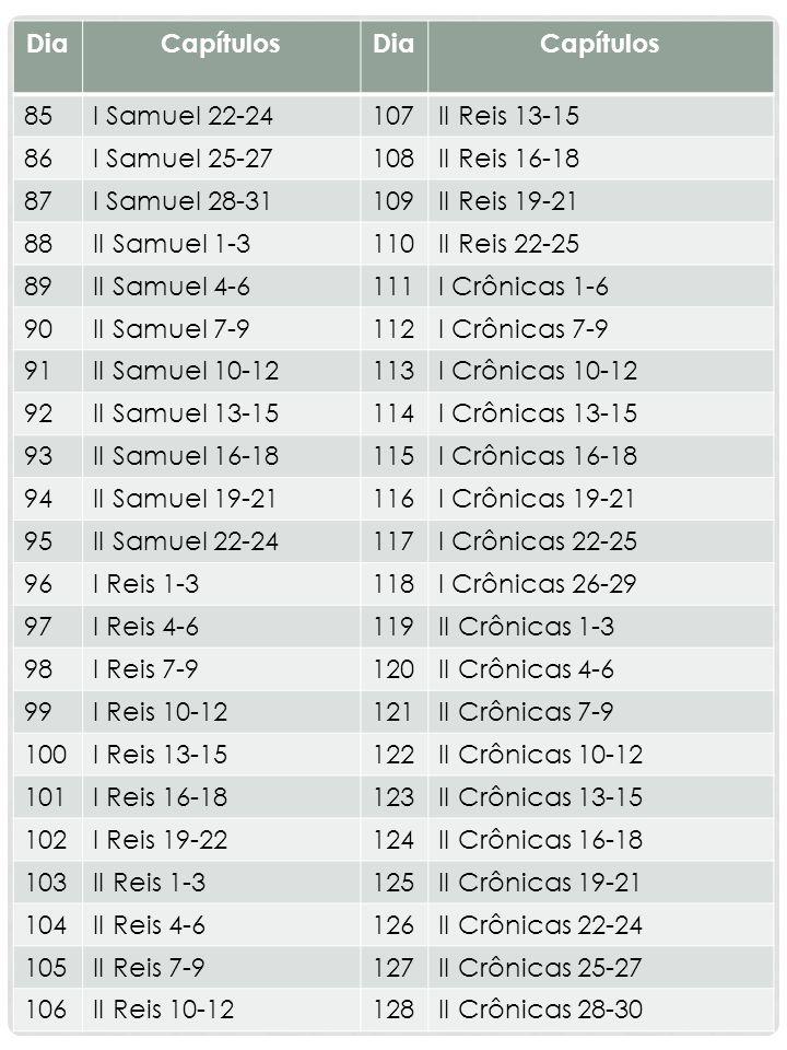 DiaCapítulosDiaCapítulos 85I Samuel 22-24107II Reis 13-15 86I Samuel 25-27108II Reis 16-18 87I Samuel 28-31109II Reis 19-21 88II Samuel 1-3110II Reis