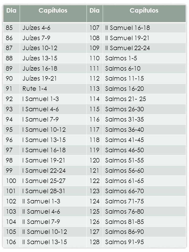 DiaCapítulosDiaCapítulos 85Juízes 4-6107II Samuel 16-18 86Juízes 7-9108II Samuel 19-21 87Juízes 10-12109II Samuel 22-24 88Juízes 13-15110Salmos 1-5 89