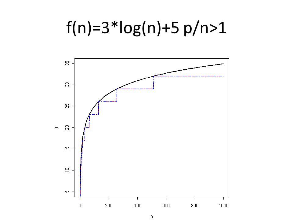 f(n)=3*log(n)+5 p/n>1