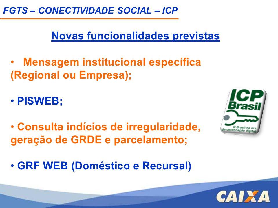 Mensagem institucional específica (Regional ou Empresa); PISWEB; Consulta indícios de irregularidade, geração de GRDE e parcelamento; GRF WEB (Domésti