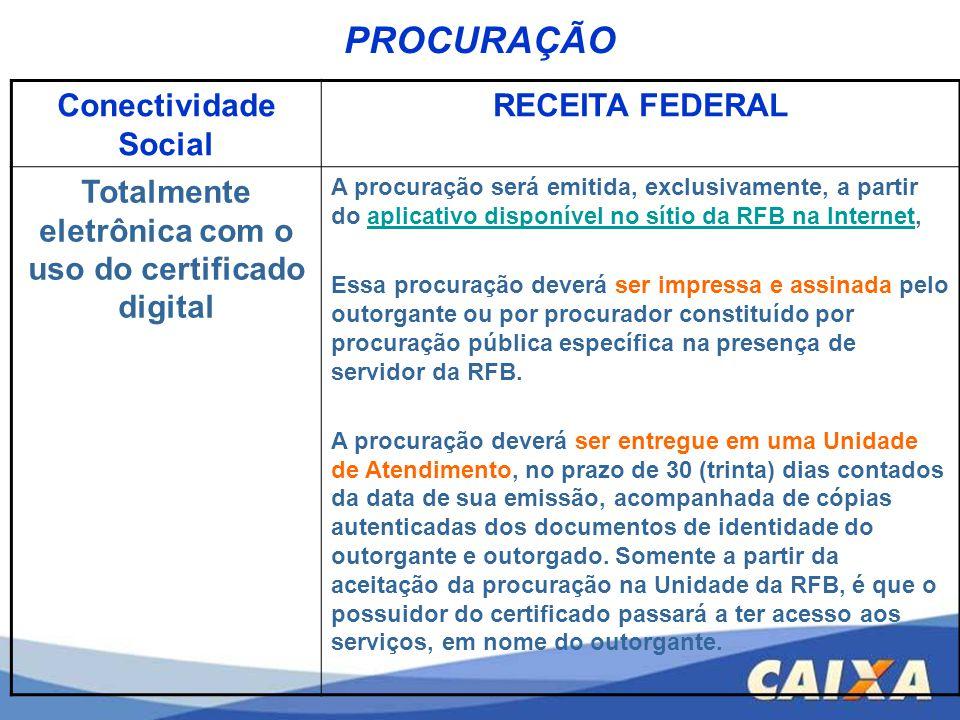 PROCURAÇÃO Conectividade Social RECEITA FEDERAL Totalmente eletrônica com o uso do certificado digital A procuração será emitida, exclusivamente, a pa