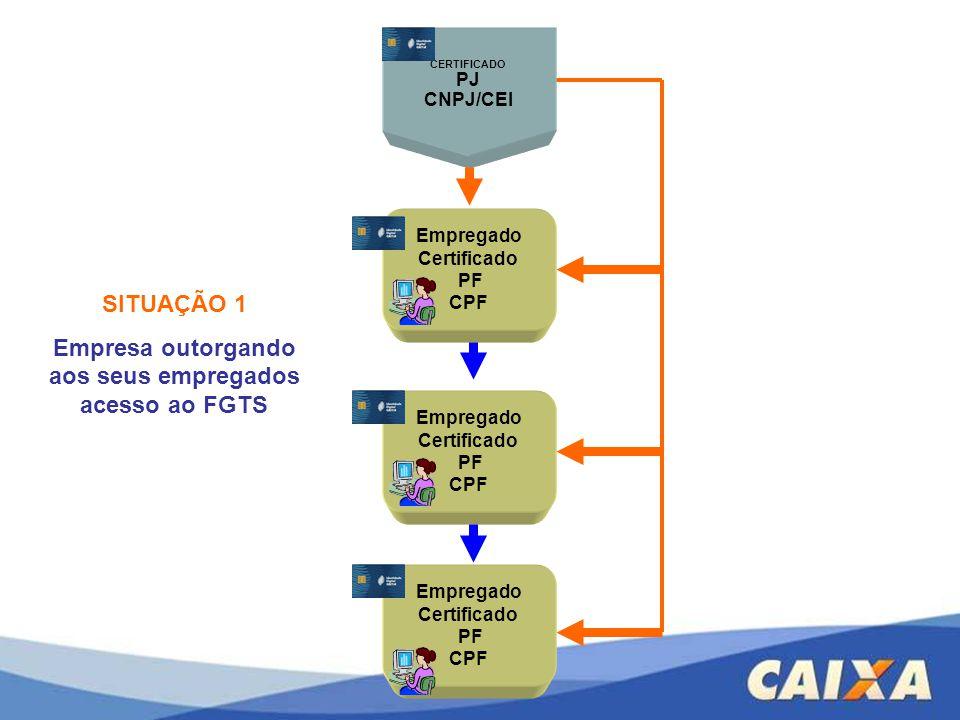Empregado Certificado PF CPF Empregado Certificado PF CPF SITUAÇÃO 1 Empresa outorgando aos seus empregados acesso ao FGTS CERTIFICADO PJ CNPJ/CEI Emp