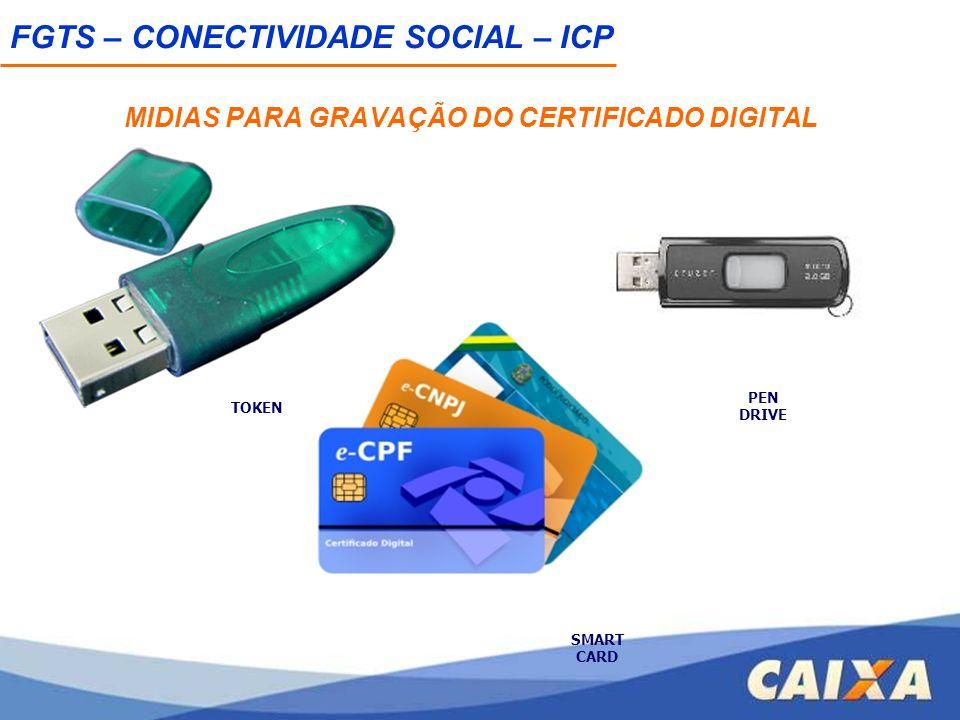 MIDIAS PARA GRAVAÇÃO DO CERTIFICADO DIGITAL TOKEN PEN DRIVE SMART CARD FGTS – CONECTIVIDADE SOCIAL – ICP