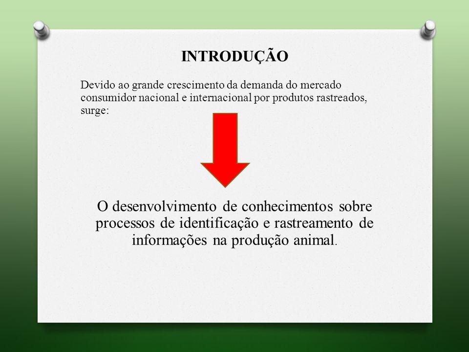 INTRODUÇÃO A demanda por produtos; limpos Saudáveis Seguros Está em amplo crescimento no mercado mundial, principalmente por alimentos de origem animal Segundo Dill e Viana (2011).