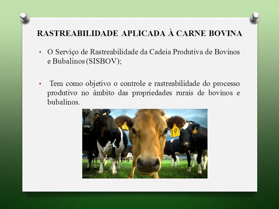 RASTREABILIDADE APLICADA À CARNE BOVINA O Serviço de Rastreabilidade da Cadeia Produtiva de Bovinos e Bubalinos (SISBOV); Tem como objetivo o controle e rastreabilidade do processo produtivo no âmbito das propriedades rurais de bovinos e bubalinos.