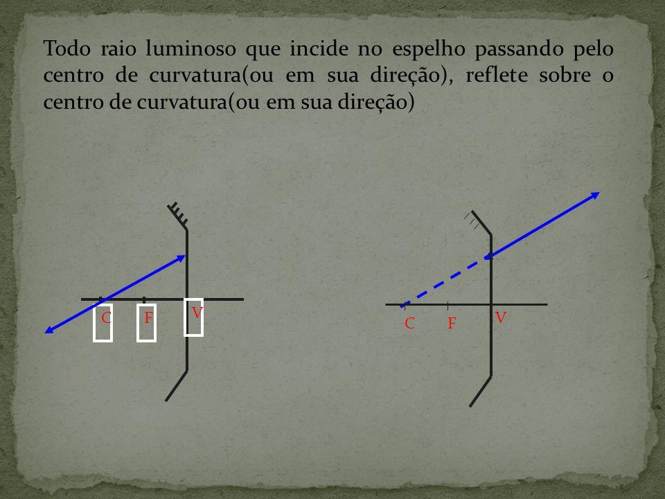 Todo raio luminoso que incide no espelho passando pelo foco(ou em sua direção), reflete paralelamente ao eixo principal. CF V CF V