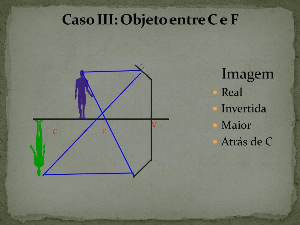 Imagem Real Invertida Igual Sob C CF V