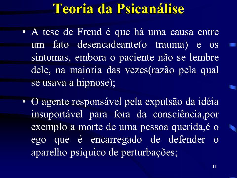 10 Teoria da Psicanálise Freud iniciou sua vida clínica como médico neurologista,seus pacientes,na maioria mulheres,tinham doenças nervosas. O método