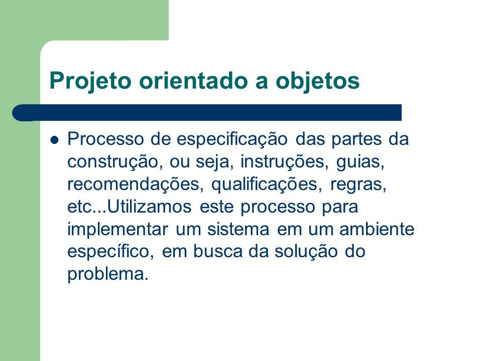Projeto orientado a objetos Processo de especificação das partes da construção, ou seja, instruções, guias, recomendações, qualificações, regras, etc...Utilizamos este processo para implementar um sistema em um ambiente específico, em busca da solução do problema.