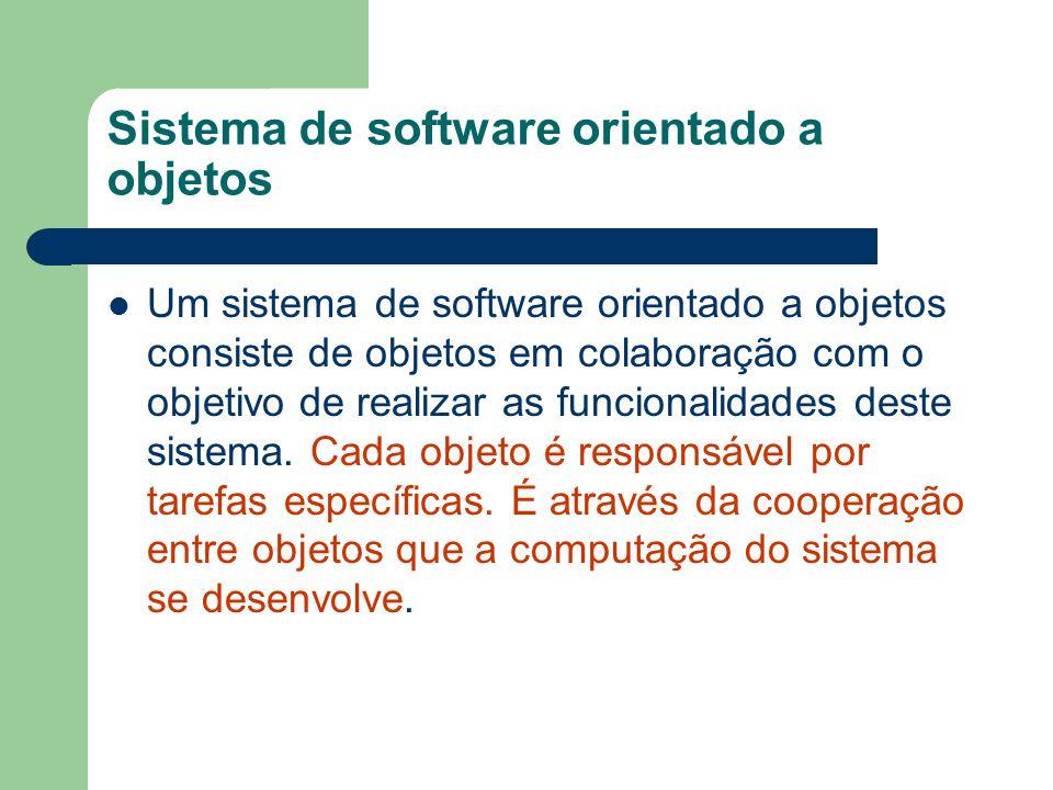 Sistema de software orientado a objetos Um sistema de software orientado a objetos consiste de objetos em colaboração com o objetivo de realizar as funcionalidades deste sistema.