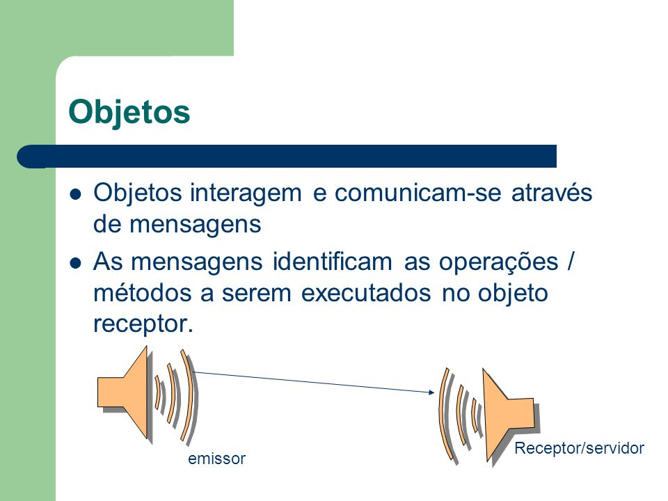 Objetos Objetos interagem e comunicam-se através de mensagens As mensagens identificam as operações / métodos a serem executados no objeto receptor.