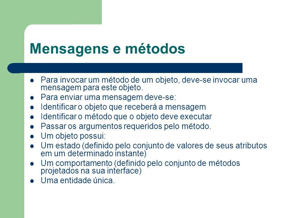 Mensagens e métodos Para invocar um método de um objeto, deve-se invocar uma mensagem para este objeto.