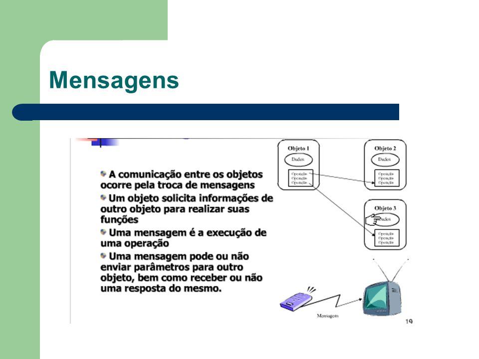Mensagens