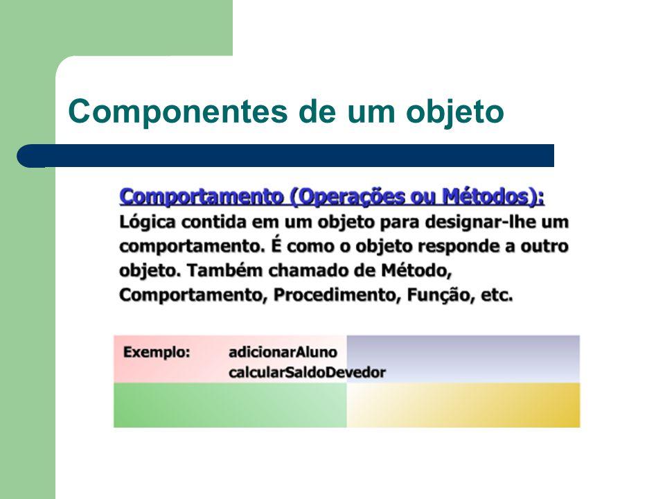 Componentes de um objeto