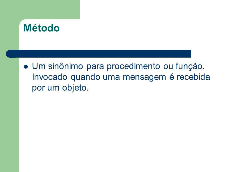 Método Um sinônimo para procedimento ou função.
