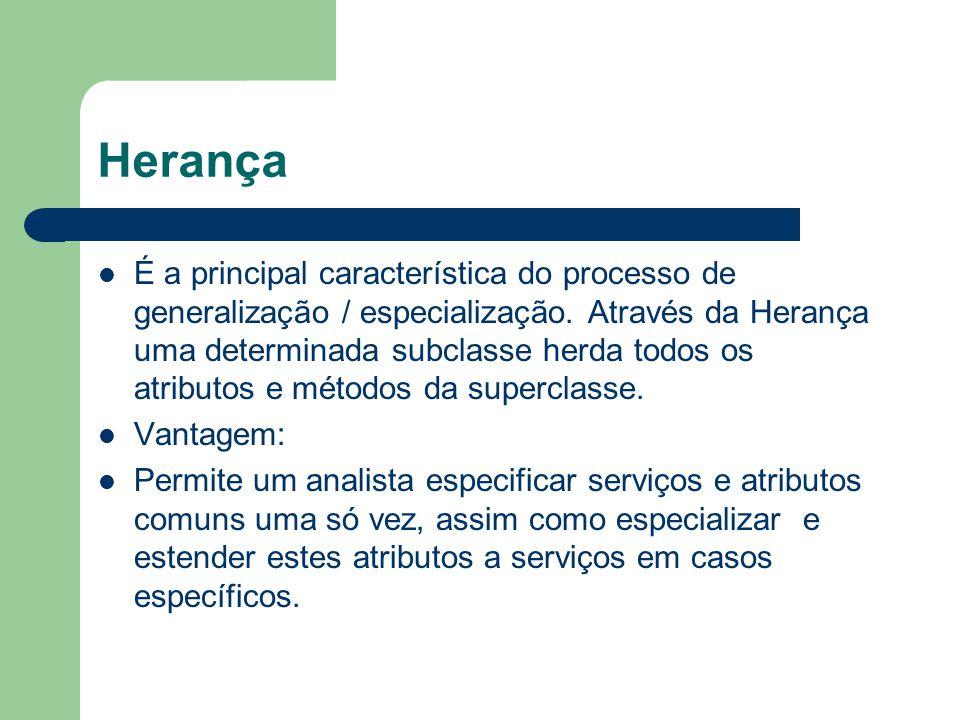 Herança É a principal característica do processo de generalização / especialização.