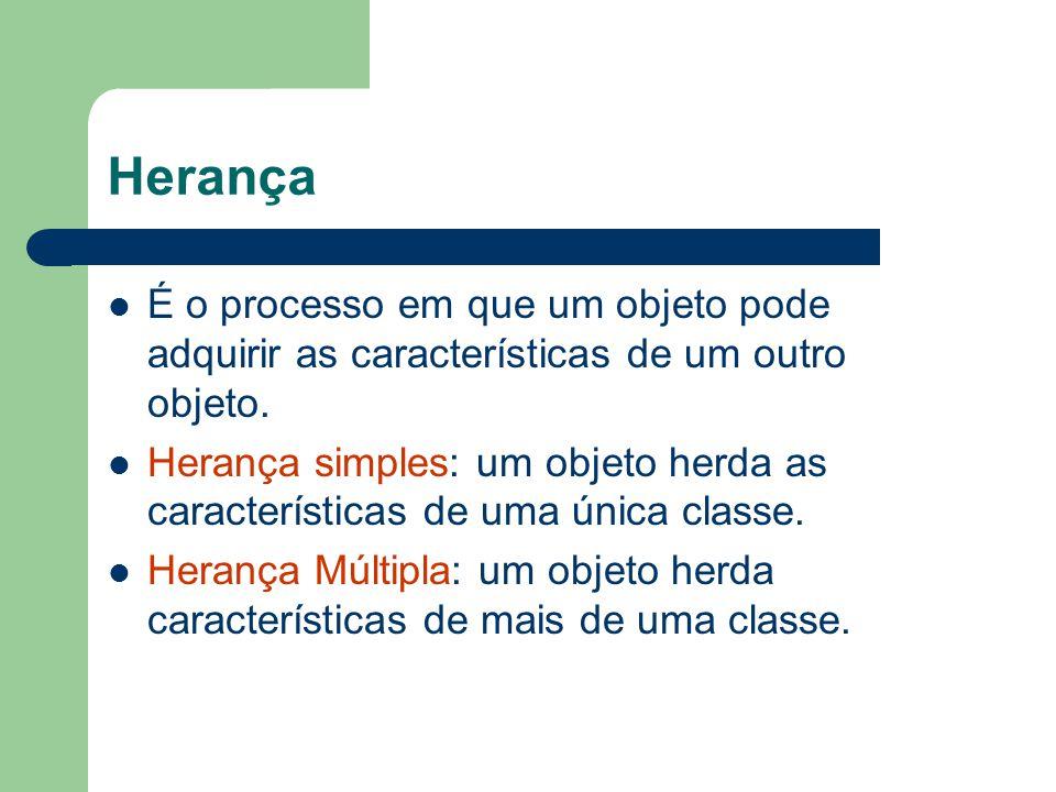 Herança É o processo em que um objeto pode adquirir as características de um outro objeto.