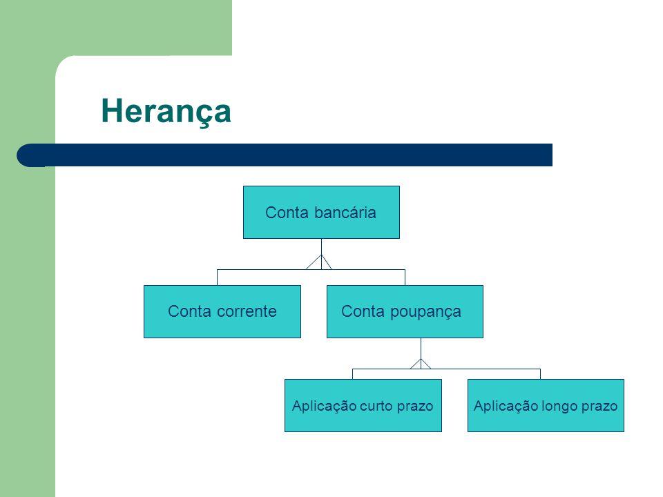 Herança Conta bancária Conta corrente Aplicação longo prazoAplicação curto prazo Conta poupança