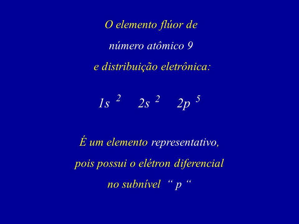 O elemento flúor de número atômico 9 e distribuição eletrônica: É um elemento representativo, pois possui o elétron diferencial no subnível p 5 1s2s2p 2 2