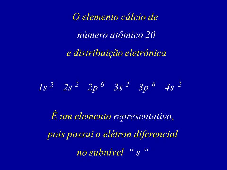 O elemento cálcio de número atômico 20 e distribuição eletrônica É um elemento representativo, pois possui o elétron diferencial no subnível s 6 1s2s2p 2 2 2 3s3p4s 62