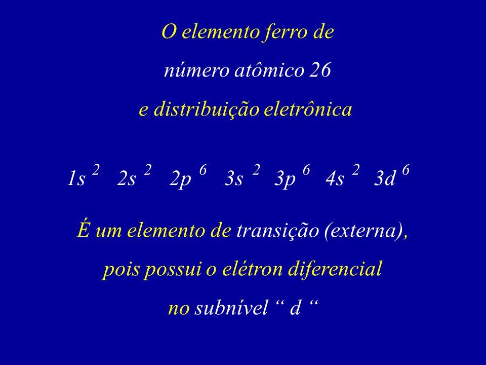 O elemento ferro de número atômico 26 e distribuição eletrônica É um elemento de transição (externa), pois possui o elétron diferencial no subnível d 6 1s2s2p 222 3s3p4s 62 3d 6