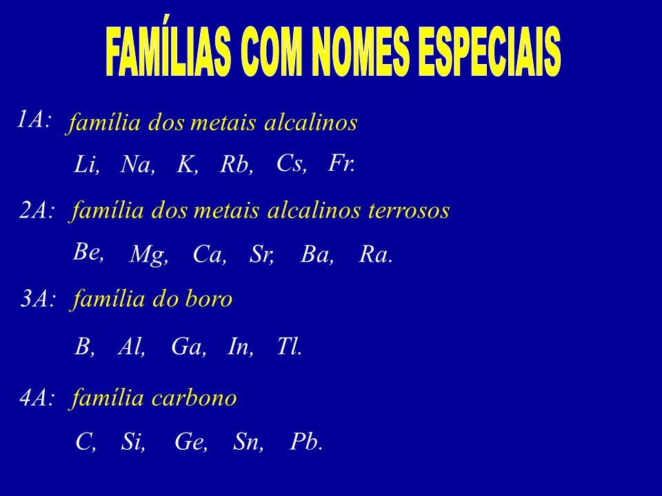 família dos metais alcalinos 1A: Li, Fr.Cs, Rb,K,Na, família dos metais alcalinos terrosos 2A: Be, Ra.Ba,Sr,Ca,Mg, família do boro 3A: B,Tl.In,Ga,Al, família carbono 4A: C,Pb.Sn,Ge,Si,