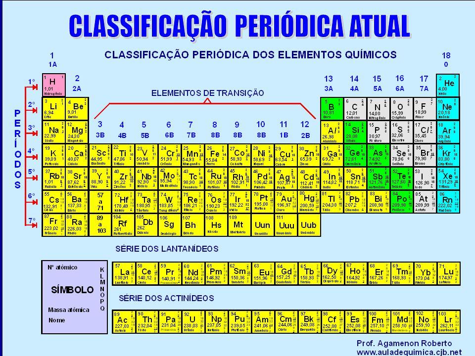 Descoberta do primeiro elemento, o fósforo.Johann W.